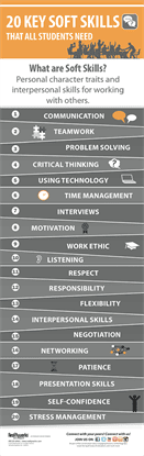 soft skills a key ingredient 9 awesome classroom activities that teach readiness skills