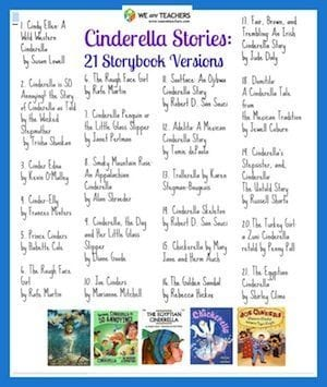 A comparison of the cinderella versions of egypt and disney