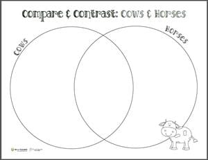 Printables Free Compare And Contrast Worksheets free printable of the week compare and contrast worksheets preview