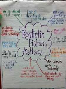Elementary Realistic Fiction Authors Chart