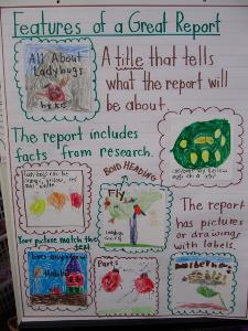 K-2 Book Report Chart