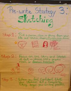 Elementary Pre-Writing Strategy-Sketching