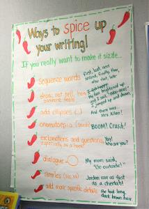 Revise Writing Chart for Students