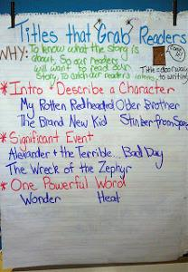 Writing Titles Anchor Chart