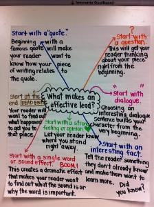 Writing Effective Leads for 6th Grade