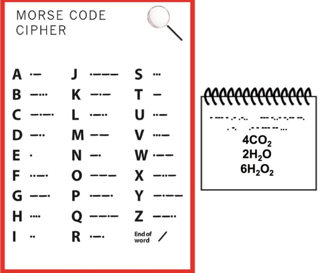 Morse code cipher with chemical formulas